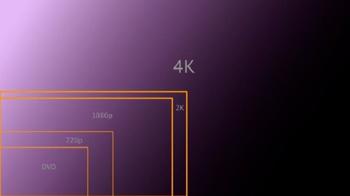 comparativo-resolucoes-4k